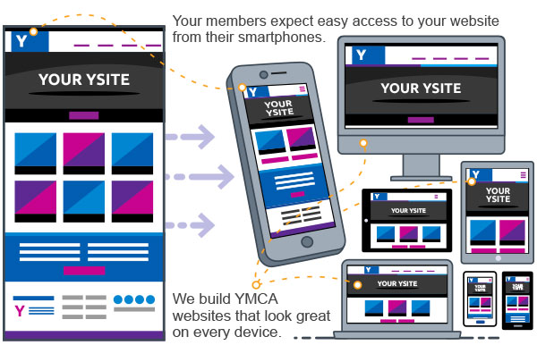 ysite-mobile-responsive-infographic2