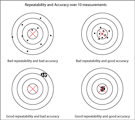 What are Accuracy and Repeatability in Industrial Robots?