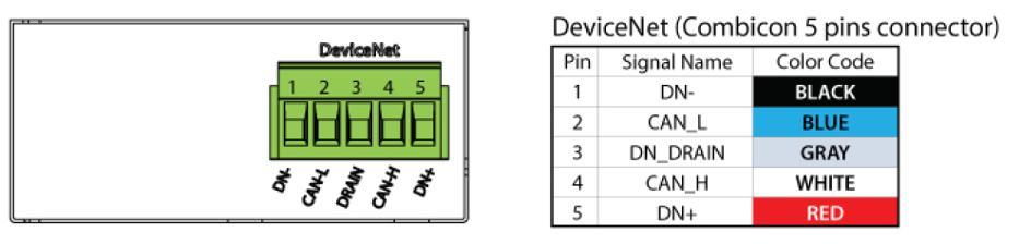 [DIAGRAM_1JK]  How to Configure a Robotiq Device with DeviceNet Communication Protocol   Devicenet Wiring Diagram      Robotiq Blog