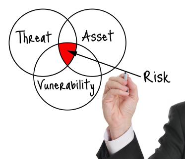תוצאת תמונה עבור Software Risk