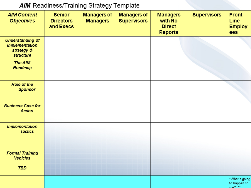 Using Change Management Training to Build Readiness for Change – Change Management Template Free