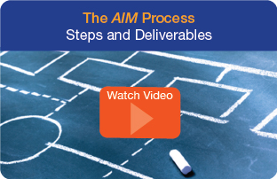aim process video