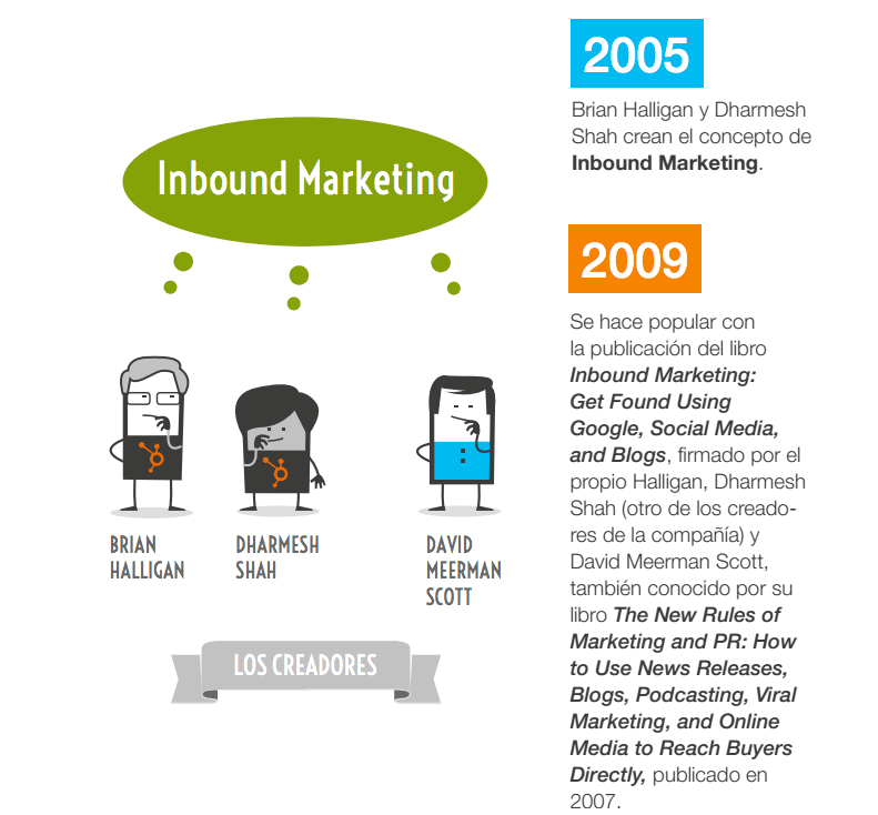 Creadores del Inbound Marketing: Brian Halligan, Dharmesh Shah, David Meerman Scott