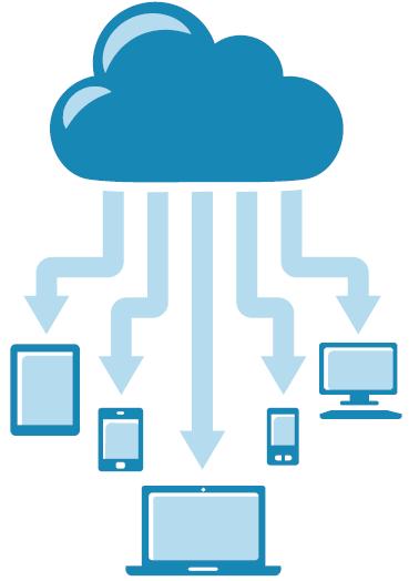 Cloud solutios