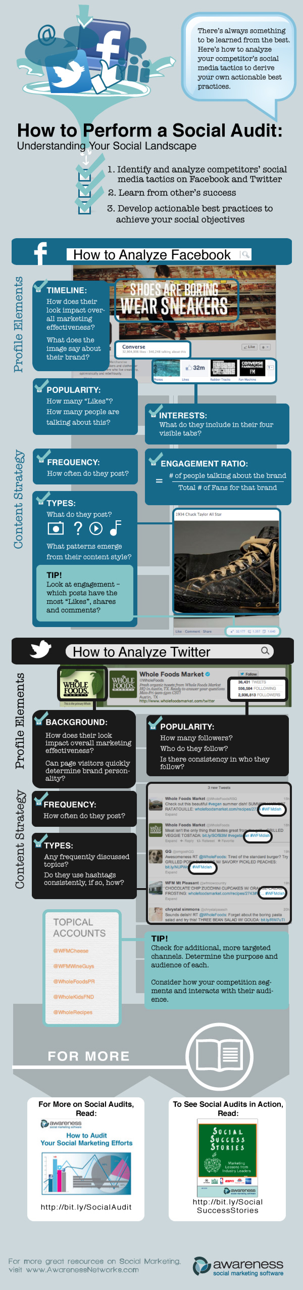 social-audits-infographic-final