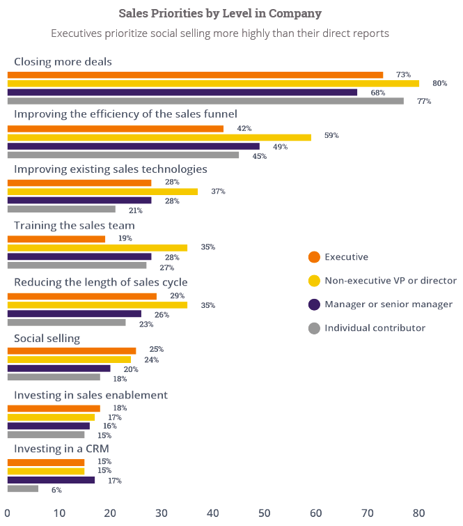HubSpot_PROSAR: Sales priorities detail for 2015