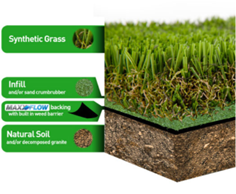 artificial grass product parts
