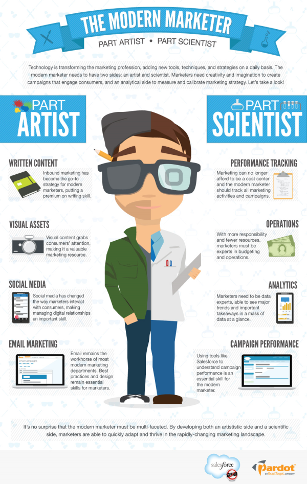 modern marketer resized 600
