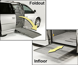 wheelchair vans fold out ramp vs in floor ramp