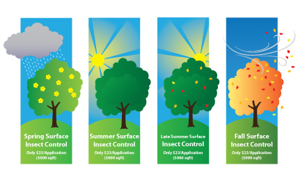 Surface Insect Control Program