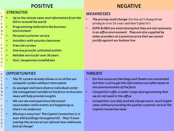 writing personal development plan