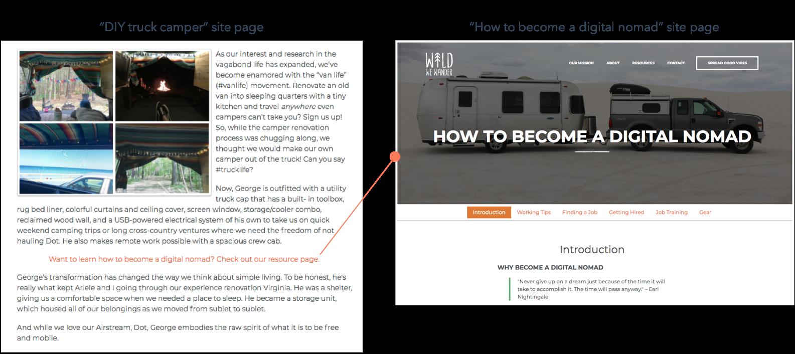 demonstrating relevant links