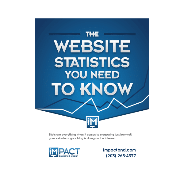 Inbound Marketing Ebook - Website Statistics You Need to Know