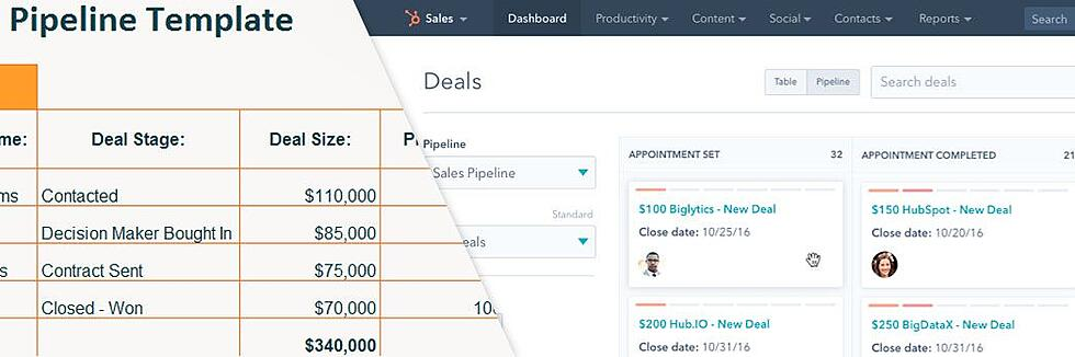 How to Setup Your Sales Process in a CRM