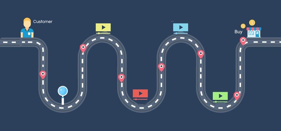 Video Marketing Through the Buyer's Journey