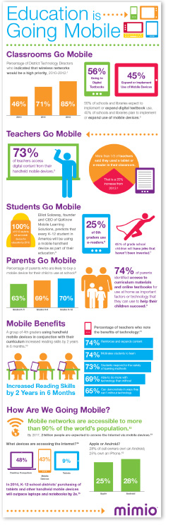 Mobile_Infographic_LP