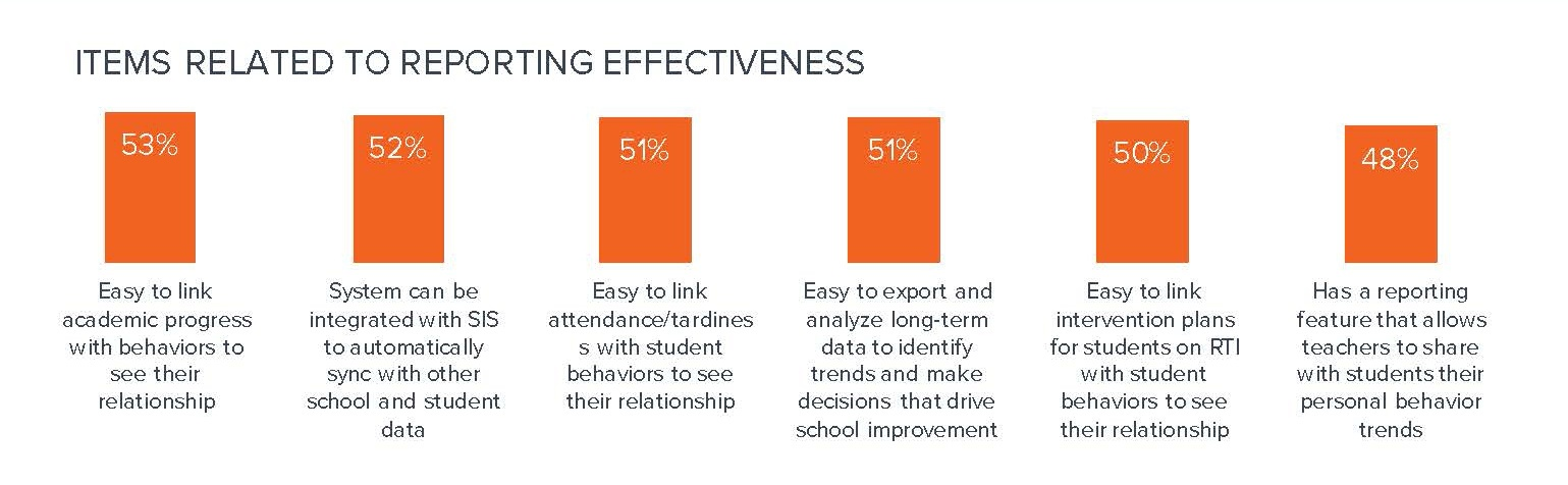 school culture report The importance of leadership in high-performing  report found that nearly 60% of a school's impact on student  aspect of the school's culture.