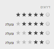 BiDi star rating