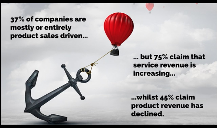 Research Analysis -Service Revenue increases whilst product revenue declines