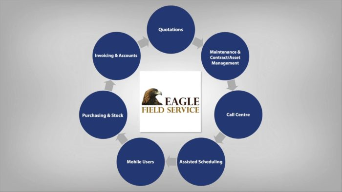 Who are Eagle Field Service?