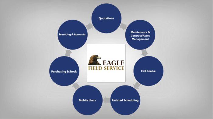 Who are Eagle Field Service?