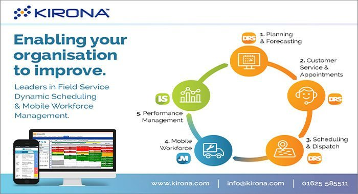 All about Kirona...