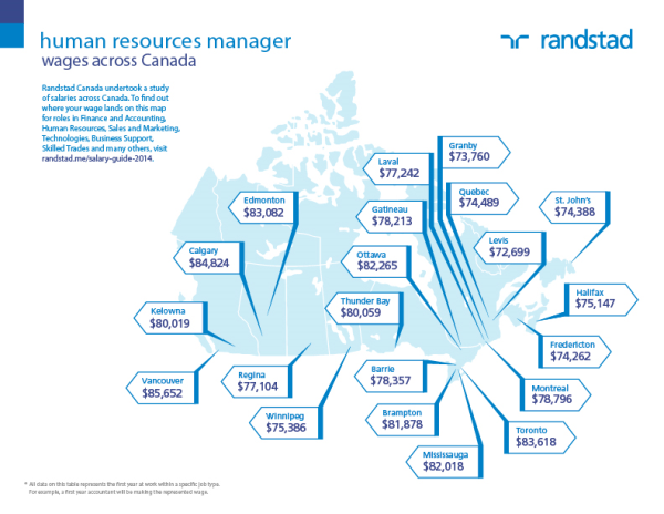 salary guide canada map hr manager.en resized 600