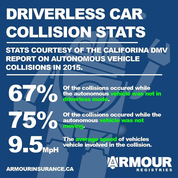9 real accident reports from autonomous car accidents for Motor vehicle report california dmv
