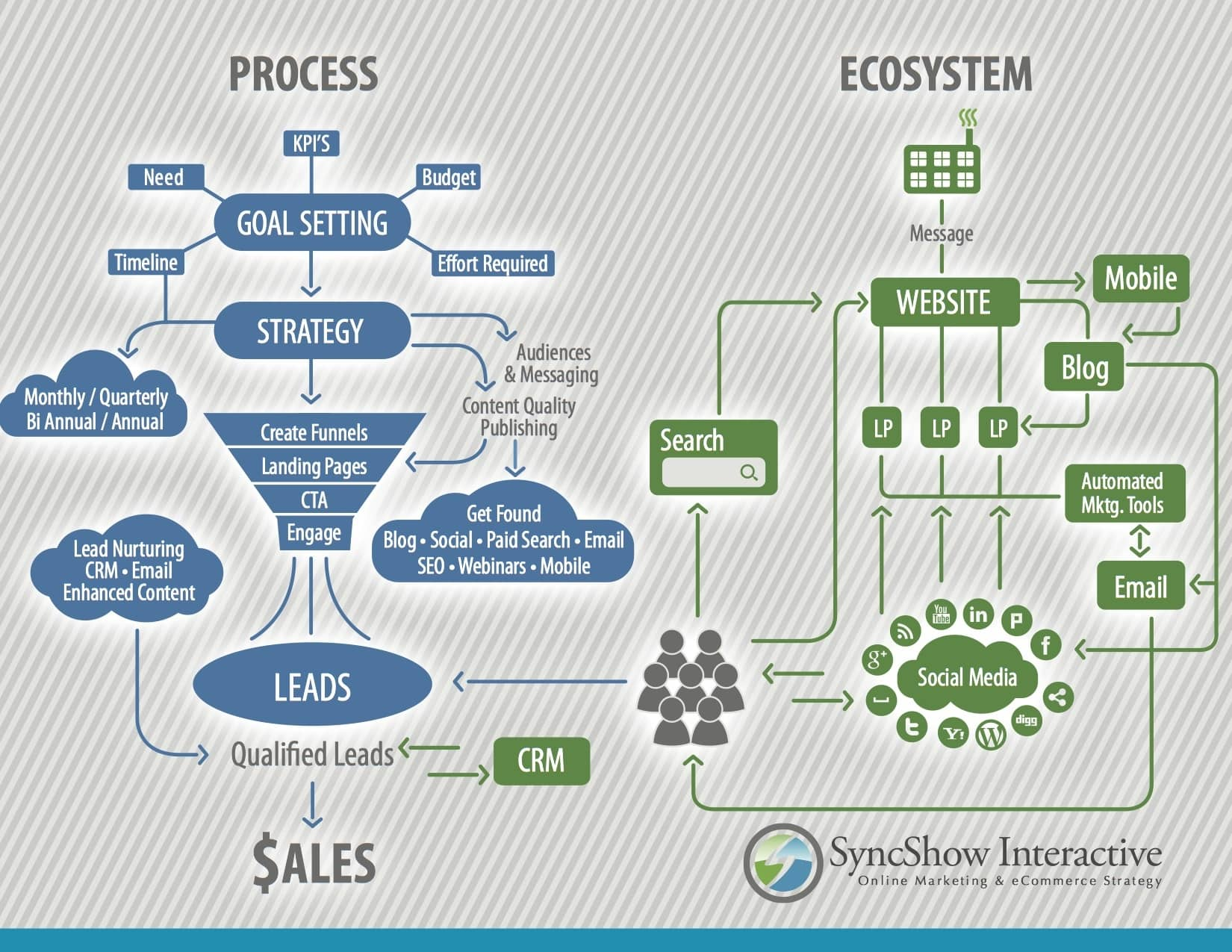 Digital_Ecosystem_Infographic