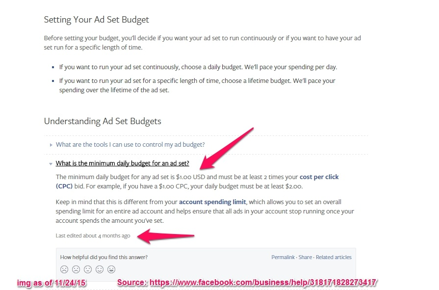 Facebook Forces Us To Spend More To Get Site Clicks