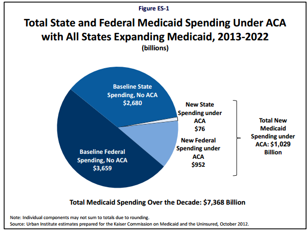 attachments article medicaid expansion