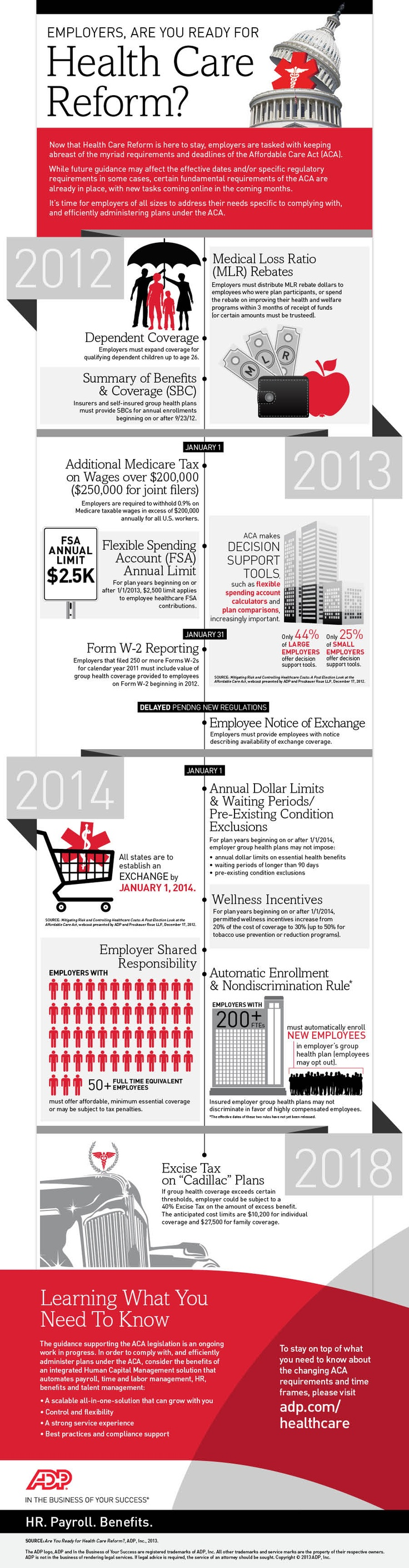 Adp Ez Login >> 3 Health Care Reform Infographics for Small Businesses