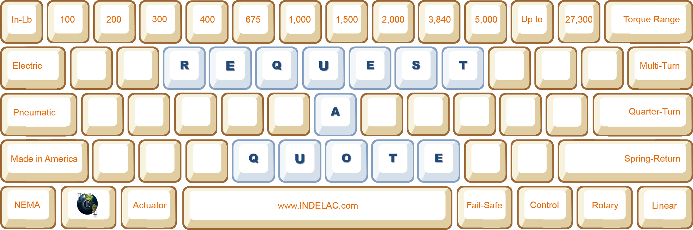 Request a Quote Indelac