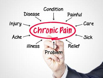 causes-of-chronic-pain-with-COPD.jpg