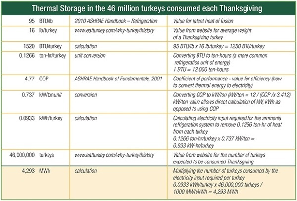 TurkeyEnergy.jpg