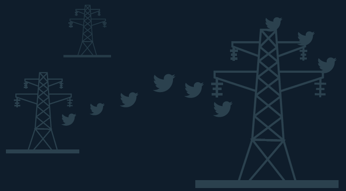 Social customer service: How does your energy provider perform?