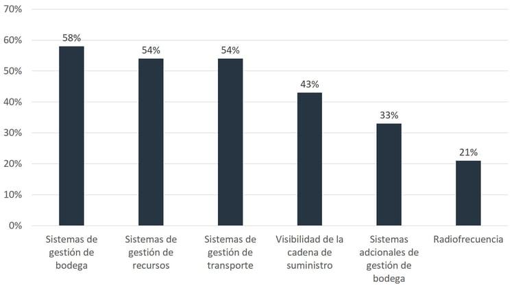 Fleet_Management_Success_Spanish.jpg