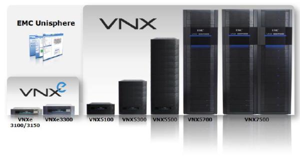 EMC VNXe 1 resized 600