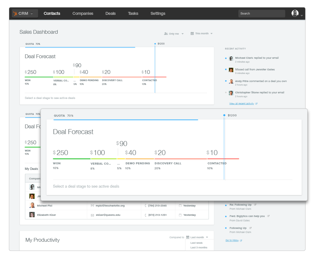 Sales-Pipeline-Dashboard