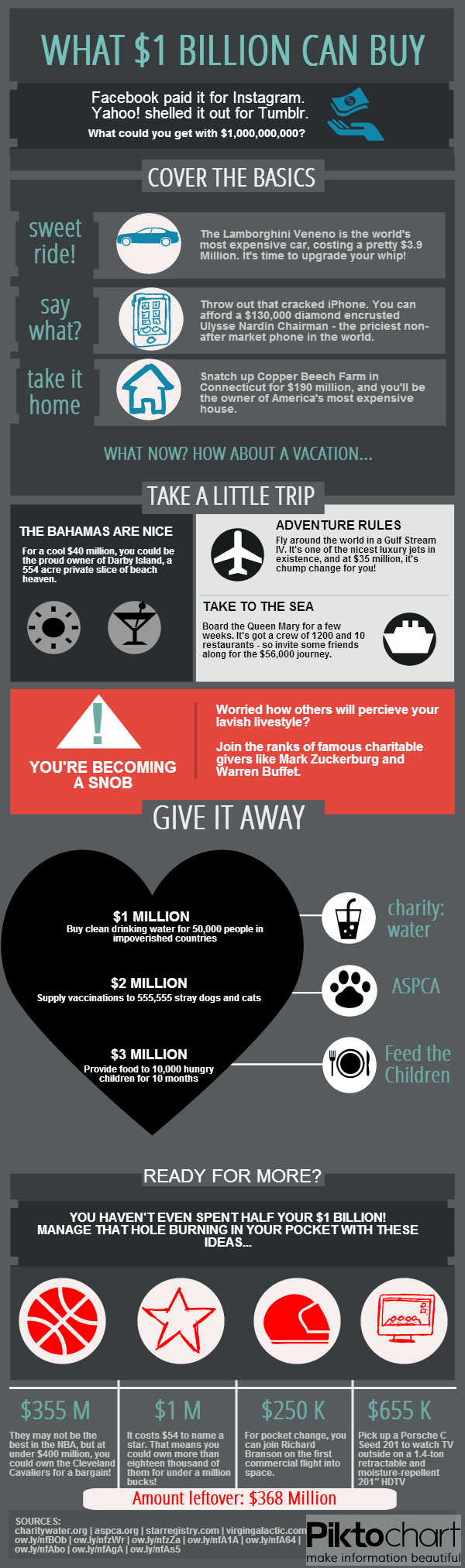 What Can $1,000,000,000 Buy? [Infographic]
