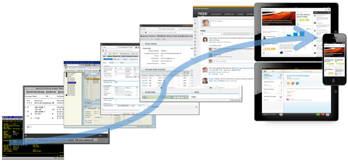 Technosoft Consulting: What is the impact of Fiori on your SAP Portal?