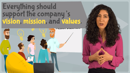 Helping Your Employees Find Purpose - ej4 course
