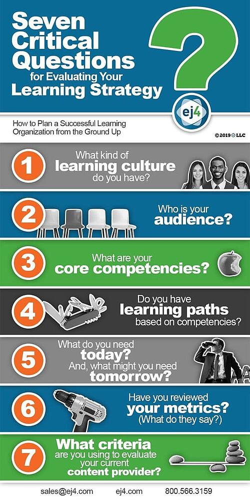 ej4 - 7 Questions for Evaluating Your Learning Strategy