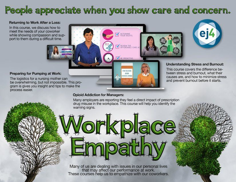 ej4 Flier - Examples of Courses Concerning Workplace Empathy
