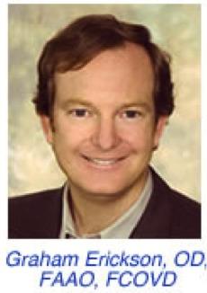 Dr. Graham Erickson O.D.
