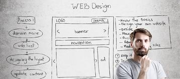 Cómo crear una página web en HubSpot: consejos prácticos