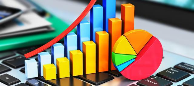 El inbound marketing en estadísticas