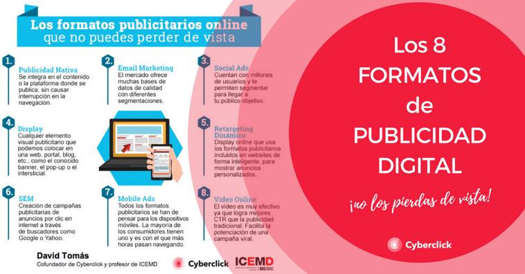 Publicidad digital: qué es y los 8 formatos básicos