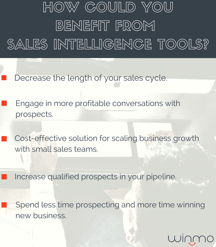 Lower Cost of SalesLower Overhead ExpensesHigher Conversion RatesHigher Quality LeadsHigher Gross and Net Profit Margins (1)