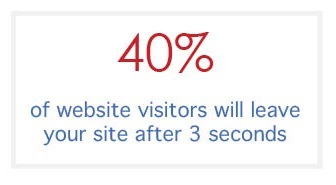 customers will leave site after 3 seconds
